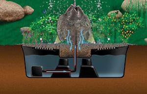 Aquascape Pond Supplies: AquaBasin® Large (45